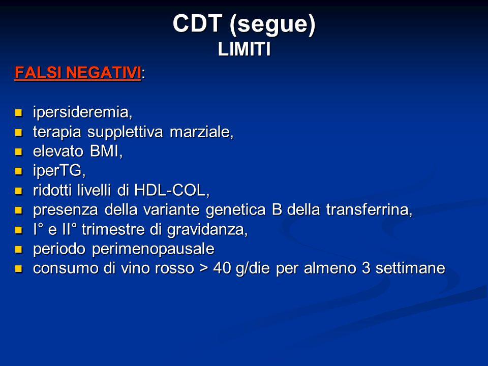CDT (segue) LIMITI FALSI NEGATIVI: ipersideremia,