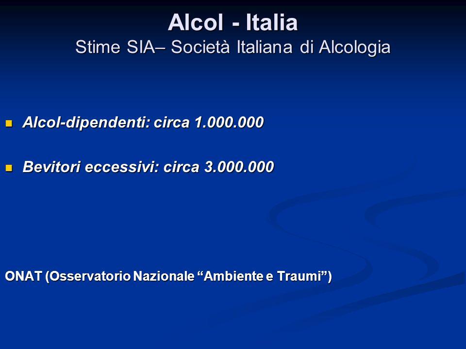 Alcol - Italia Stime SIA– Società Italiana di Alcologia
