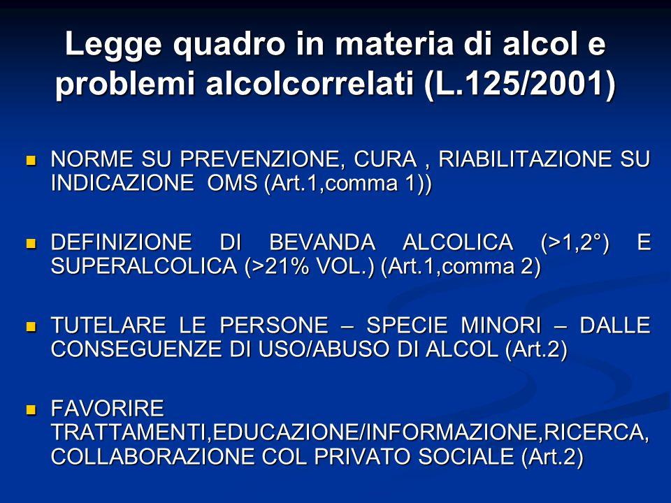 Legge quadro in materia di alcol e problemi alcolcorrelati (L