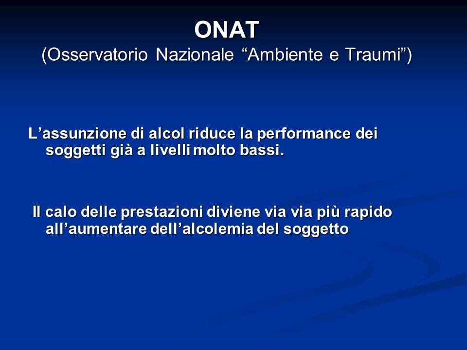ONAT (Osservatorio Nazionale Ambiente e Traumi )