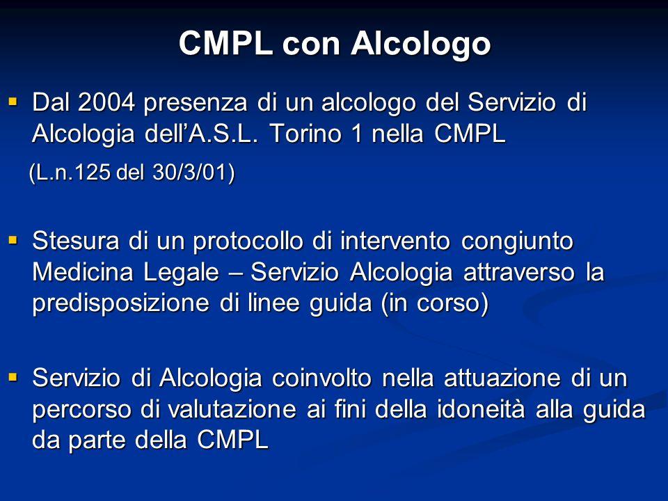 CMPL con Alcologo Dal 2004 presenza di un alcologo del Servizio di Alcologia dell'A.S.L. Torino 1 nella CMPL.
