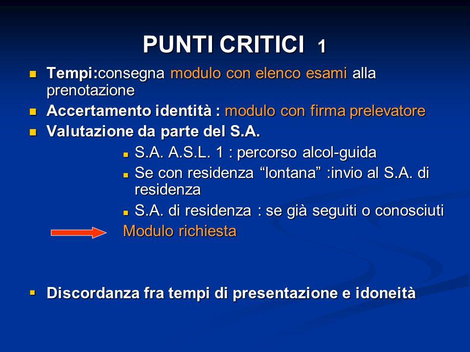 PUNTI CRITICI 1 Tempi:consegna modulo con elenco esami alla prenotazione. Accertamento identità : modulo con firma prelevatore.