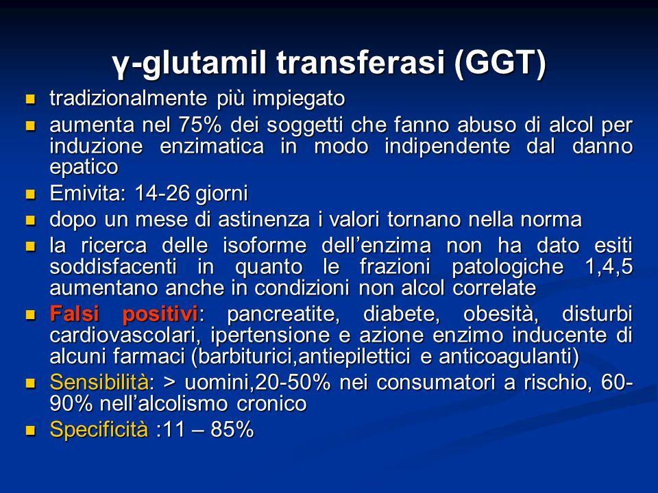 γ-glutamil transferasi (GGT)