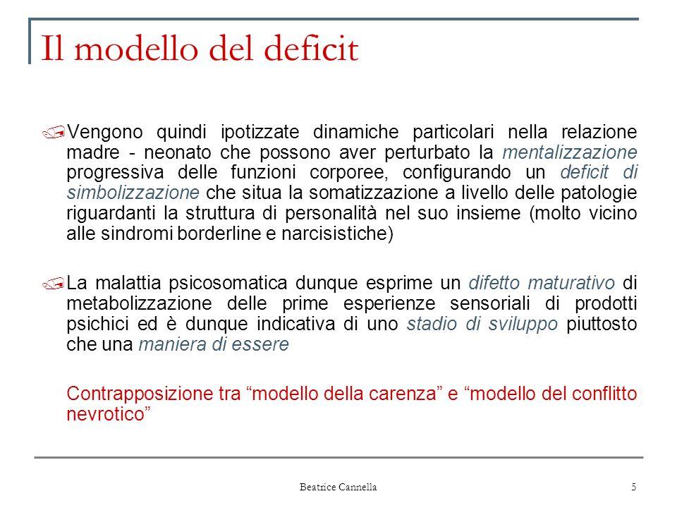 Il modello del deficit