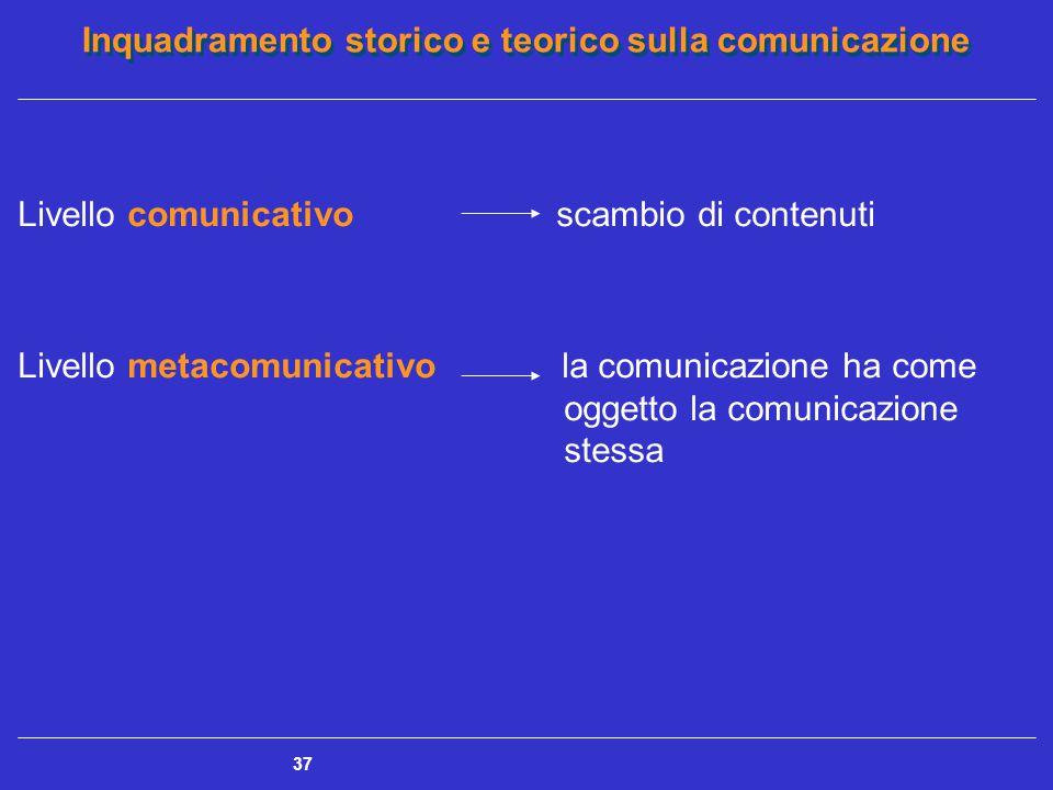 Livello comunicativo scambio di contenuti