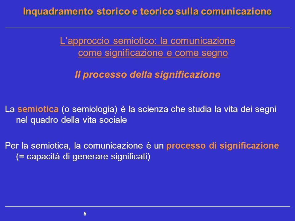 Il processo della significazione