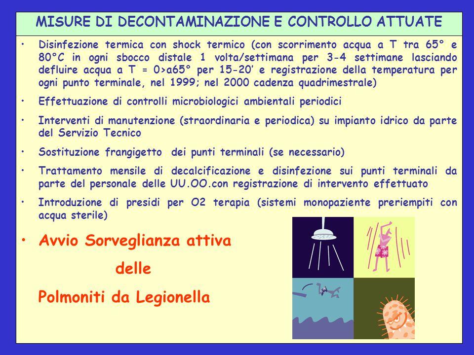 MISURE DI DECONTAMINAZIONE E CONTROLLO ATTUATE