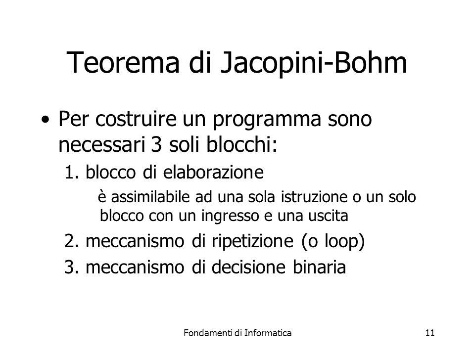 Teorema di Jacopini-Bohm