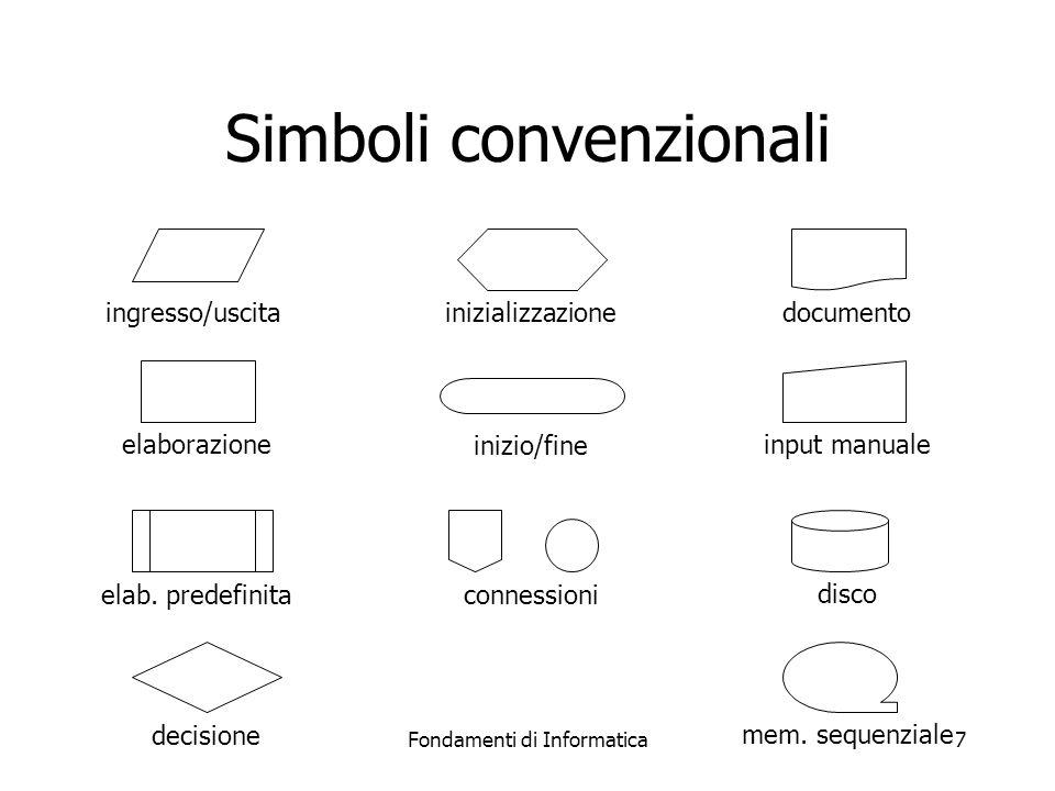 Simboli convenzionali