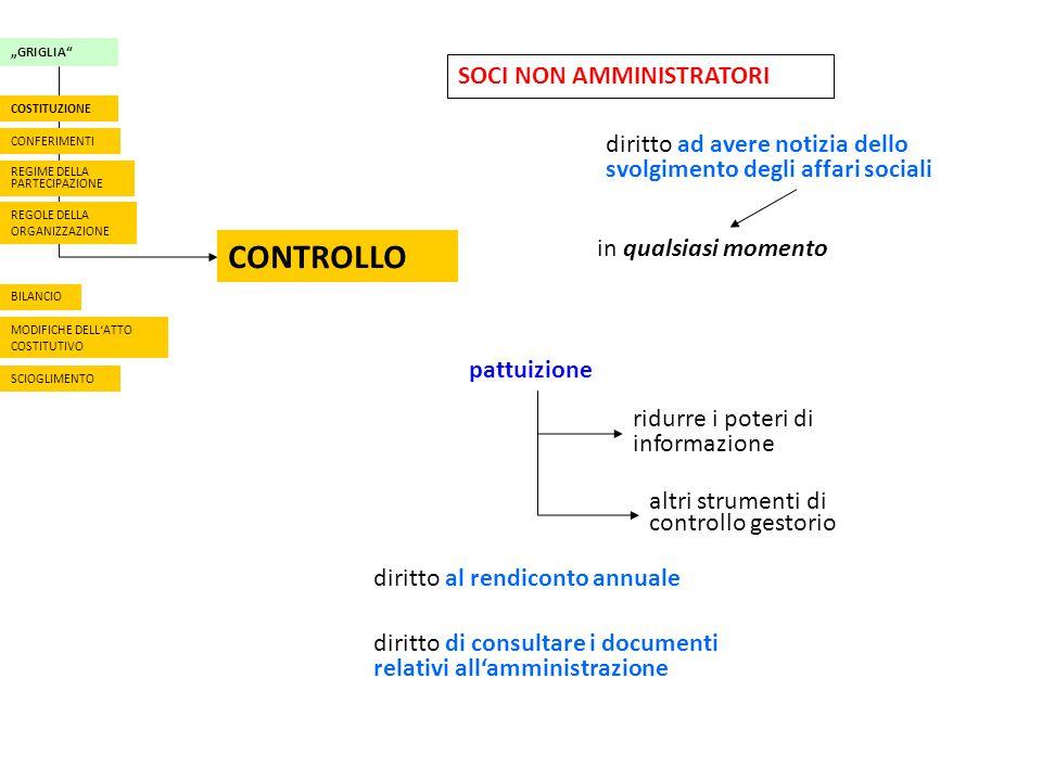 CONTROLLO SOCI NON AMMINISTRATORI