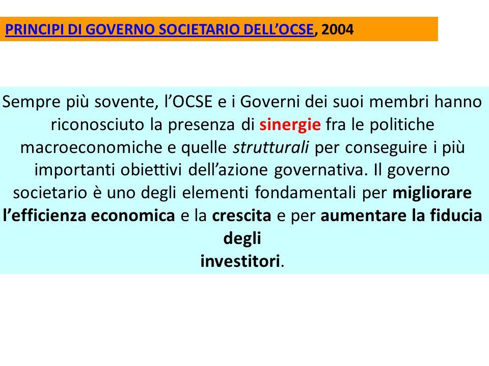 PRINCIPI DI GOVERNO SOCIETARIO DELL'OCSE, 2004
