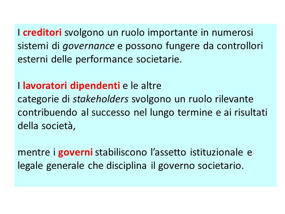 I creditori svolgono un ruolo importante in numerosi sistemi di governance e possono fungere da controllori esterni delle performance societarie.
