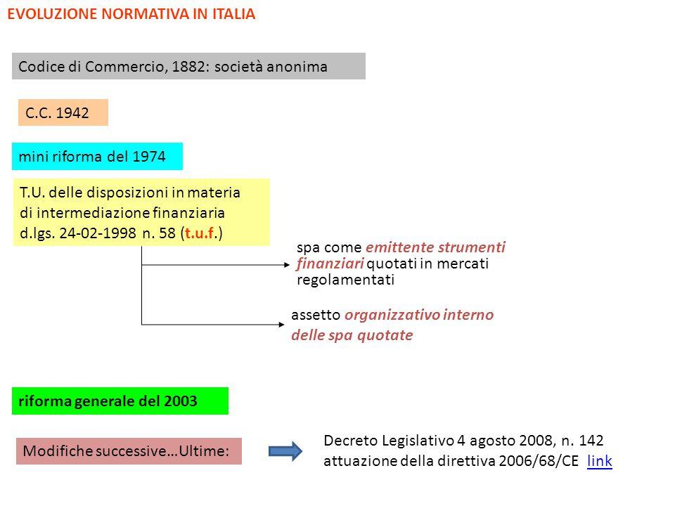 EVOLUZIONE NORMATIVA IN ITALIA