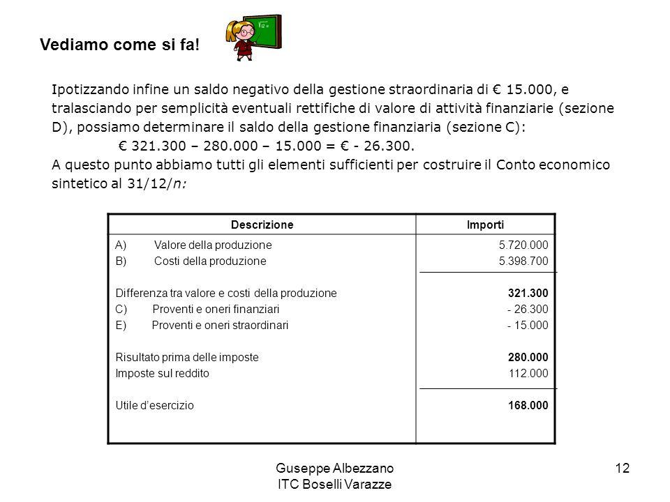 Guseppe Albezzano ITC Boselli Varazze
