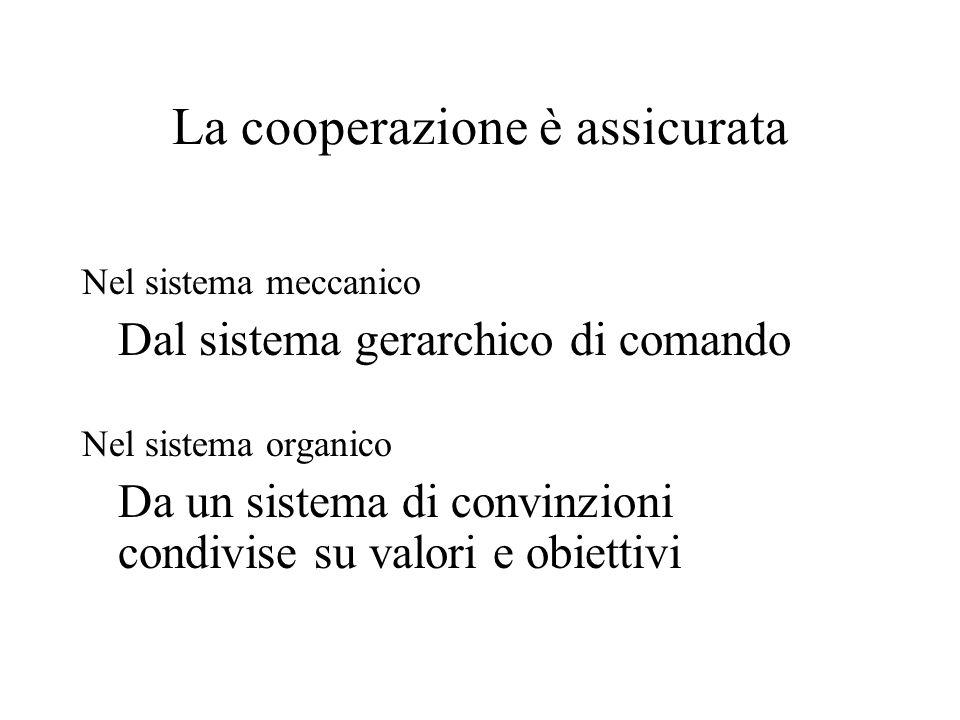 La cooperazione è assicurata