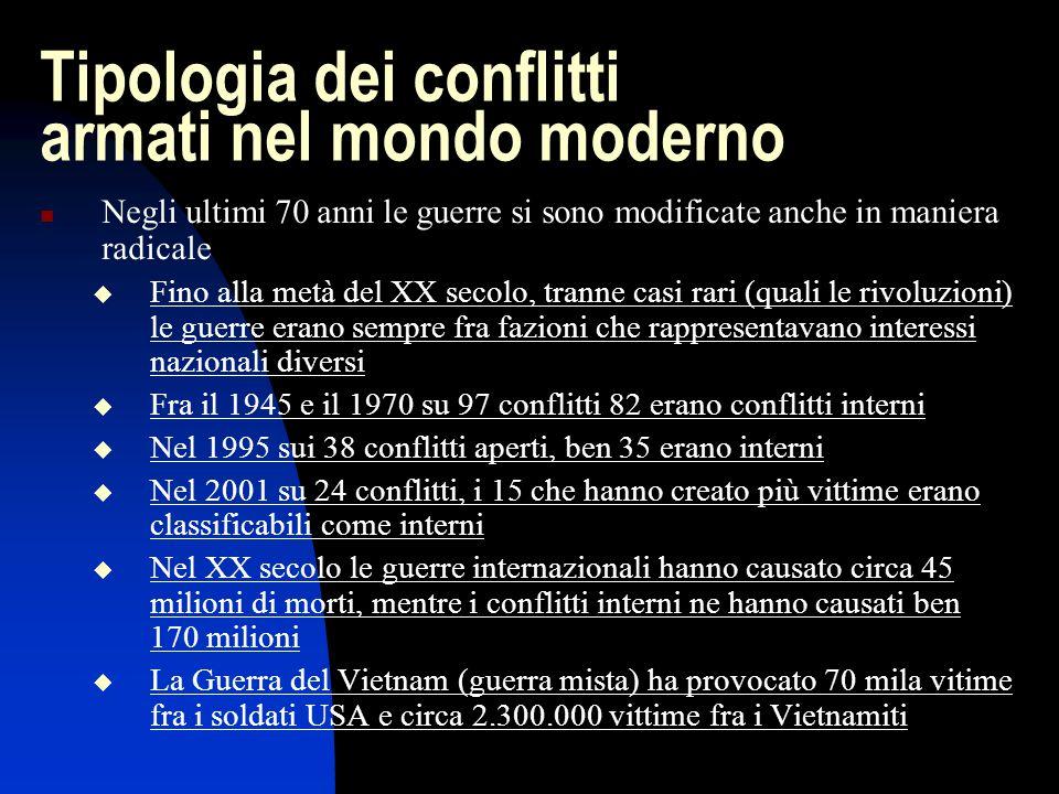 Tipologia dei conflitti armati nel mondo moderno