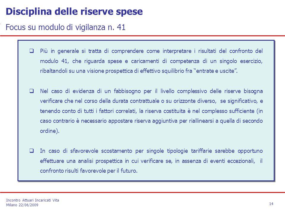 Disciplina delle riserve spese Focus su modulo di vigilanza n. 41