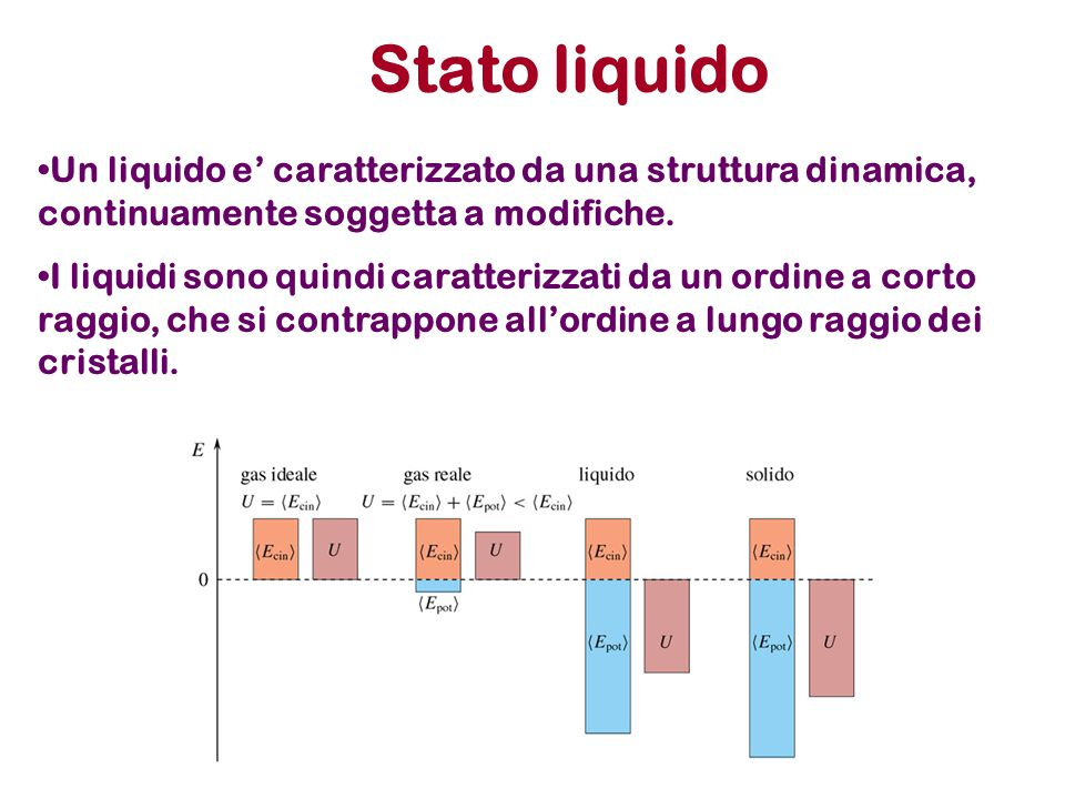 Stato liquido Un liquido e' caratterizzato da una struttura dinamica, continuamente soggetta a modifiche.