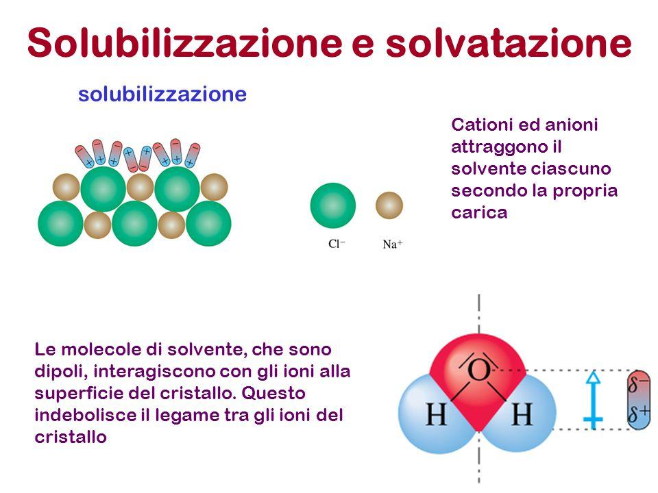 Solubilizzazione e solvatazione