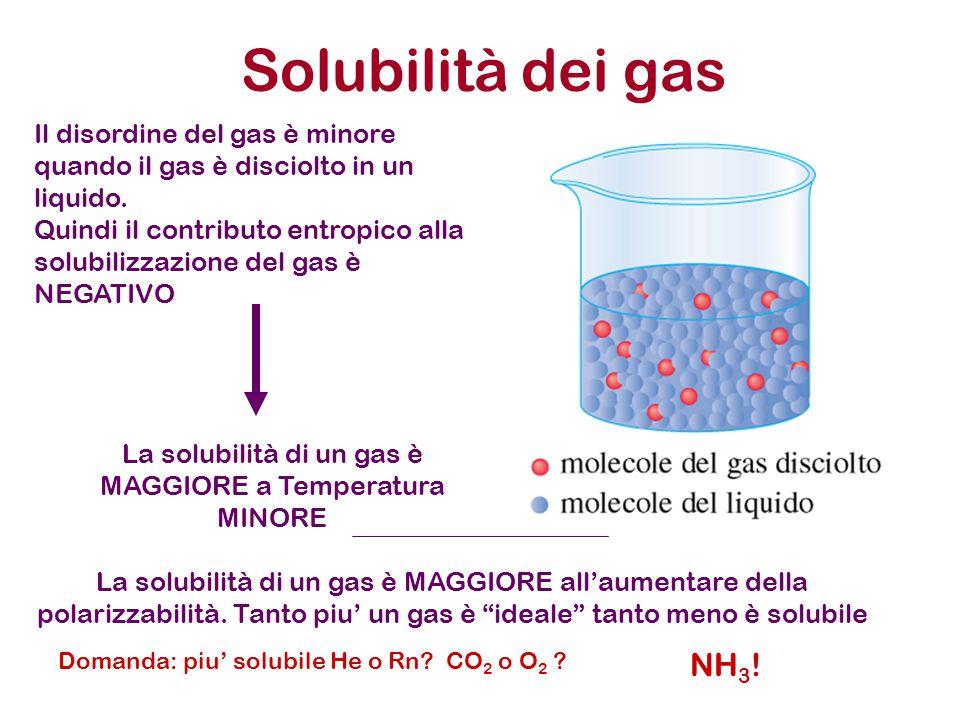 La solubilità di un gas è MAGGIORE a Temperatura MINORE
