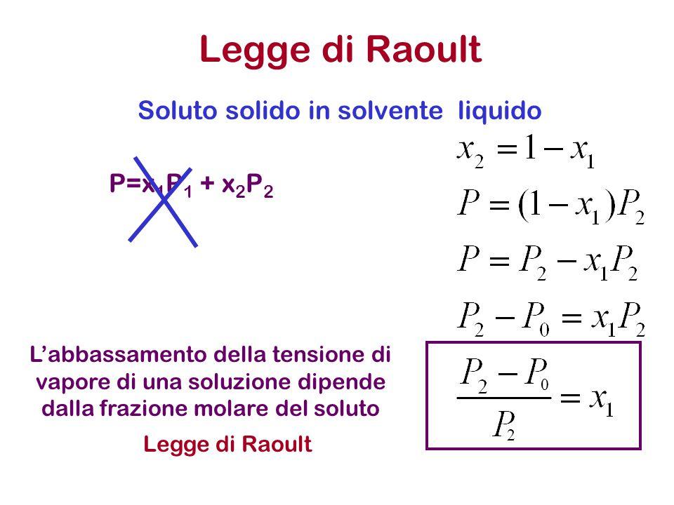 Soluto solido in solvente liquido