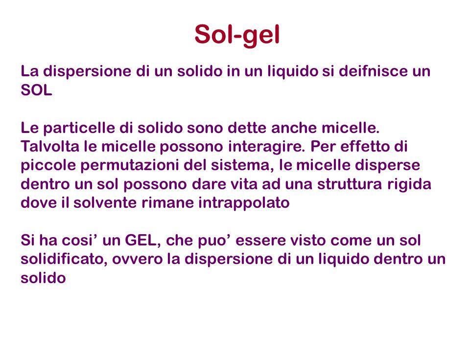 Sol-gel La dispersione di un solido in un liquido si deifnisce un SOL