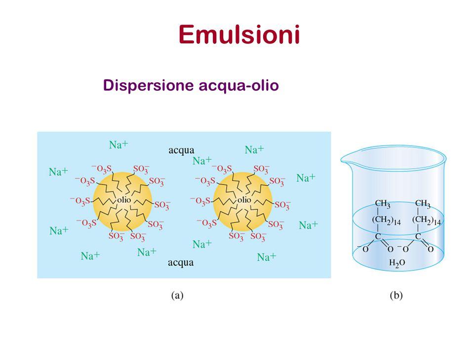 Emulsioni Dispersione acqua-olio
