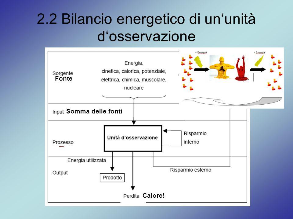 2.2 Bilancio energetico di un'unità d'osservazione