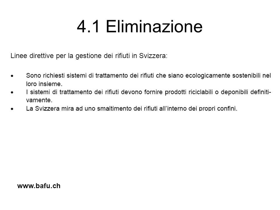 4.1 Eliminazione Linee direttive per la gestione dei rifiuti in Svizzera: www.bafu.ch
