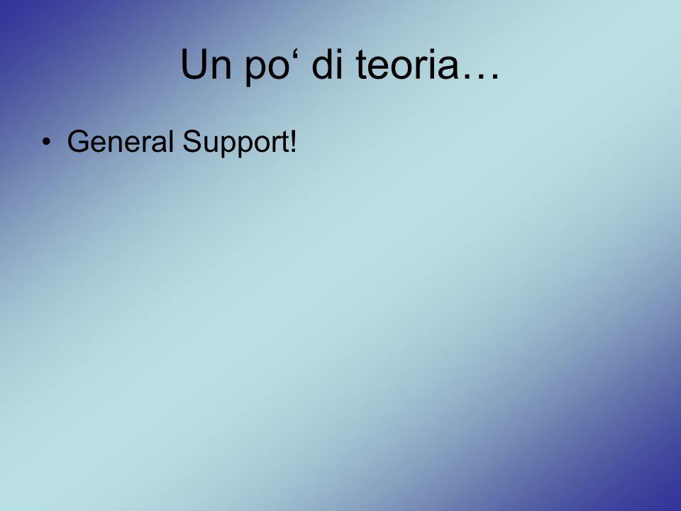 Un po' di teoria… General Support!
