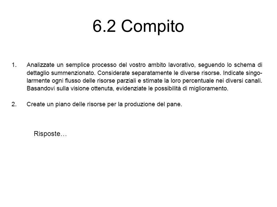 6.2 Compito Risposte…