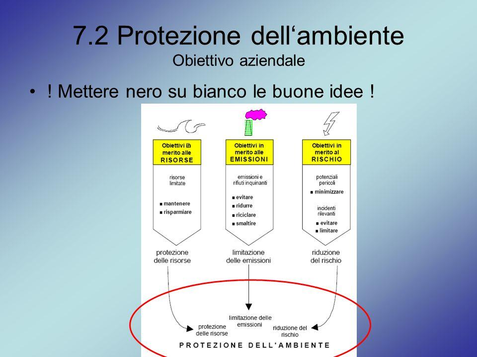 7.2 Protezione dell'ambiente Obiettivo aziendale