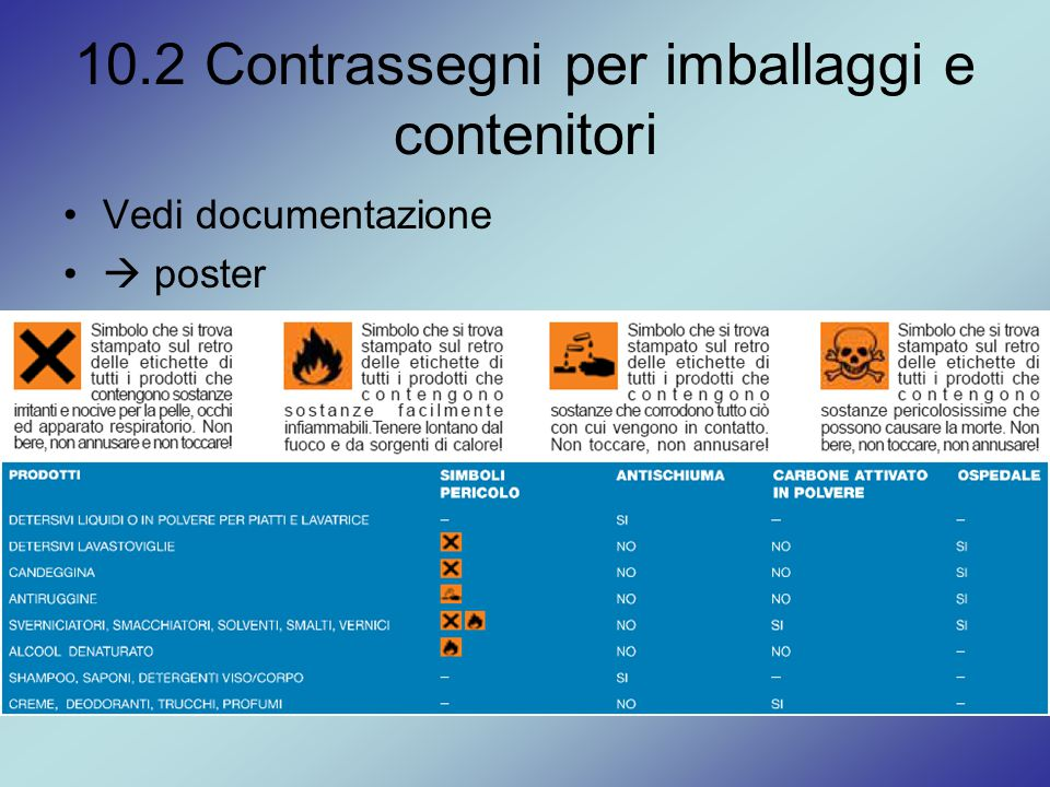 10.2 Contrassegni per imballaggi e contenitori