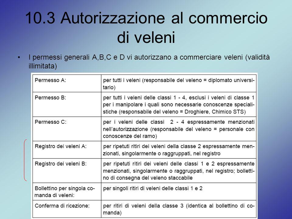 10.3 Autorizzazione al commercio di veleni