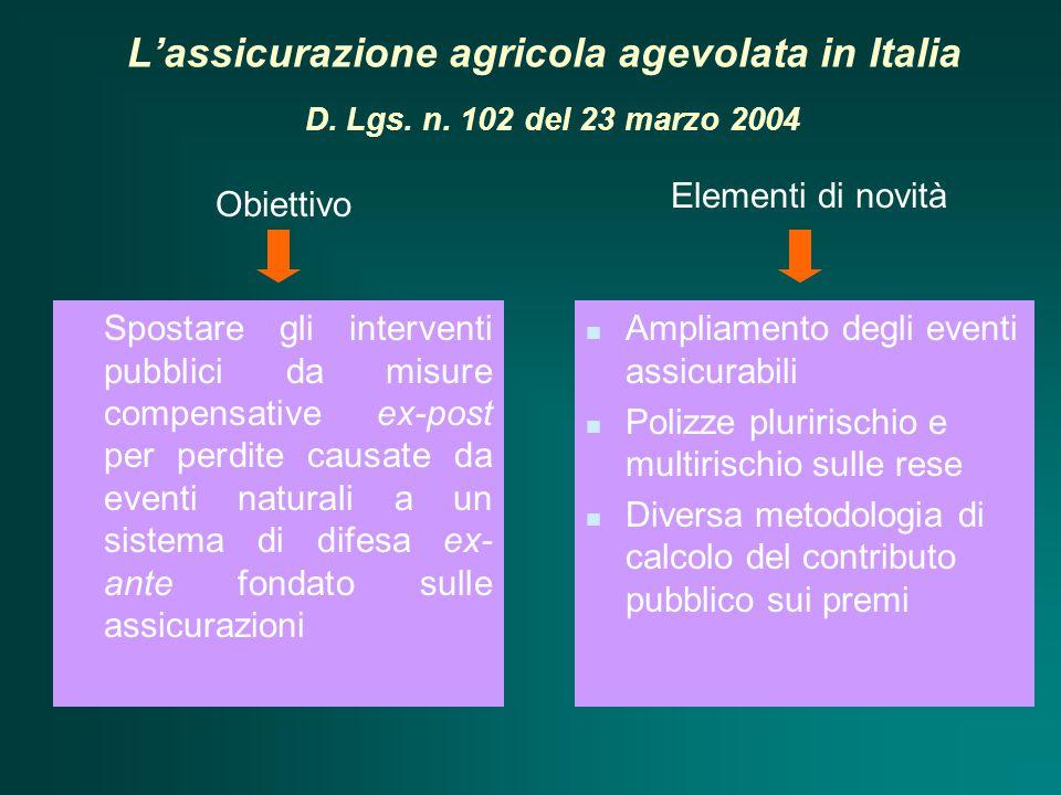 L'assicurazione agricola agevolata in Italia