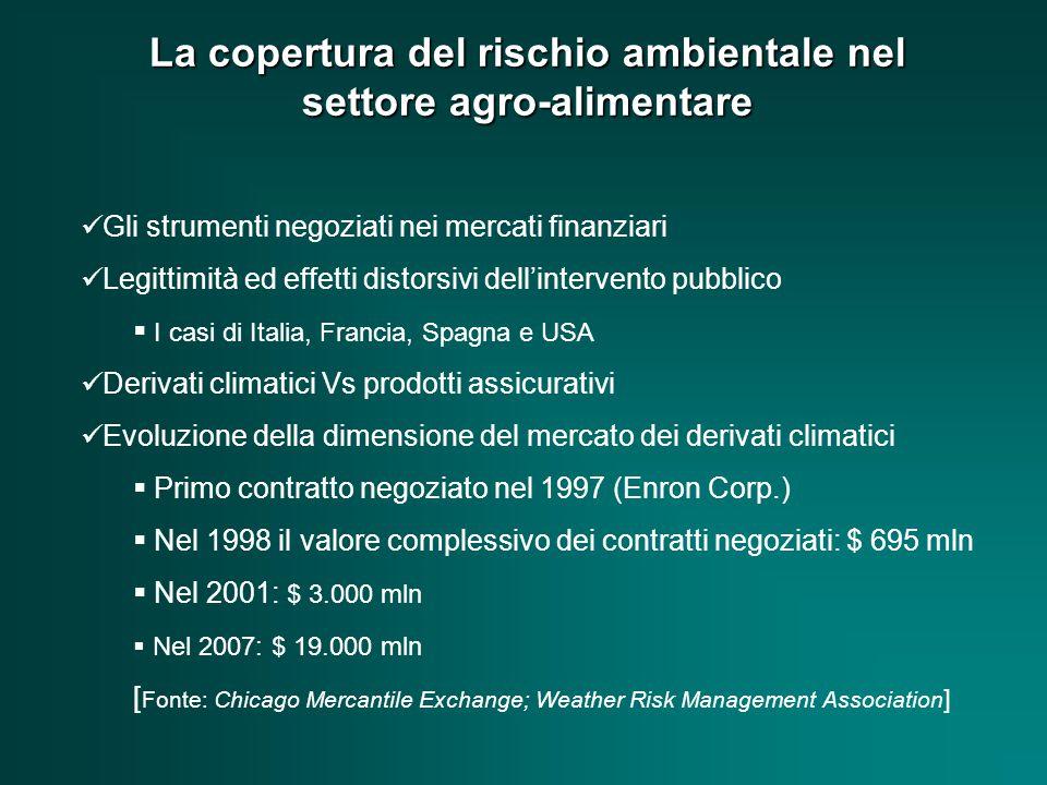 La copertura del rischio ambientale nel settore agro-alimentare