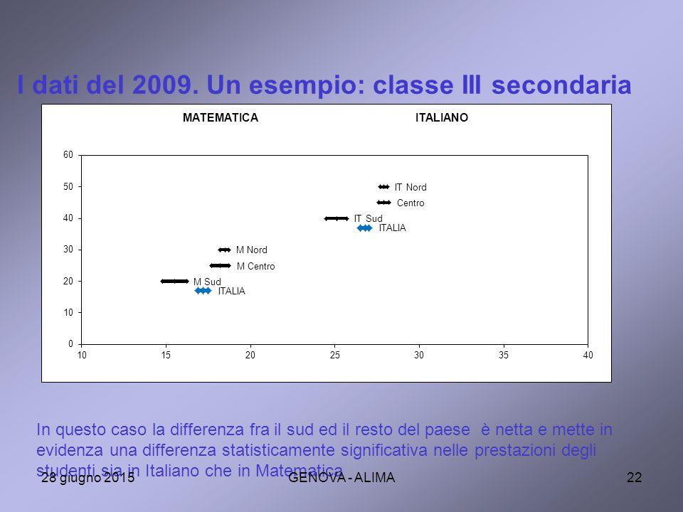 I dati del 2009. Un esempio: classe III secondaria