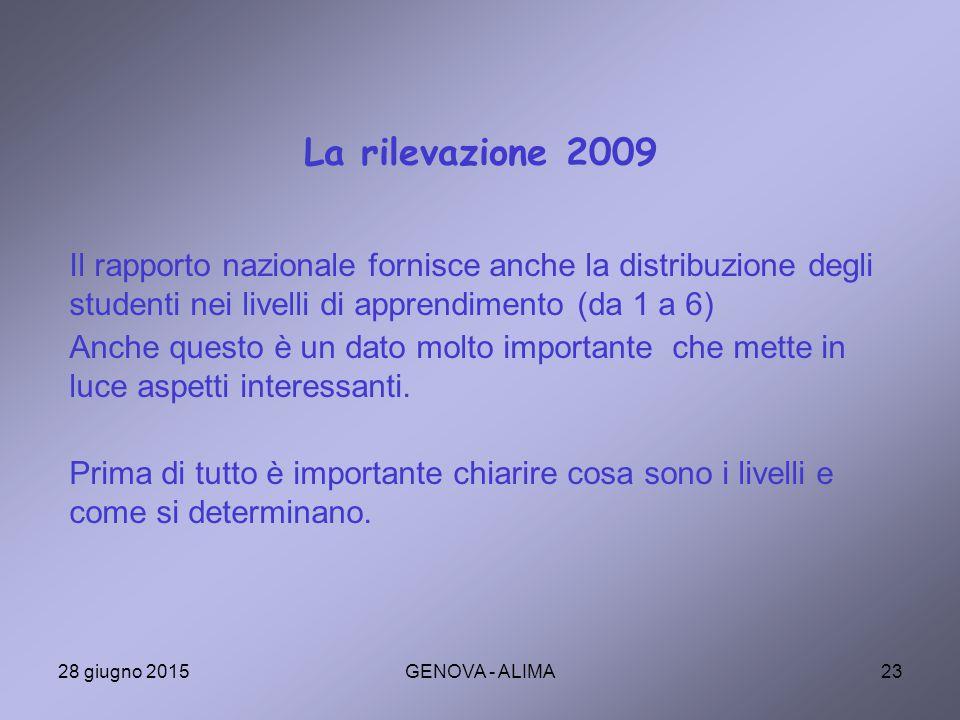 La rilevazione 2009 Il rapporto nazionale fornisce anche la distribuzione degli studenti nei livelli di apprendimento (da 1 a 6)