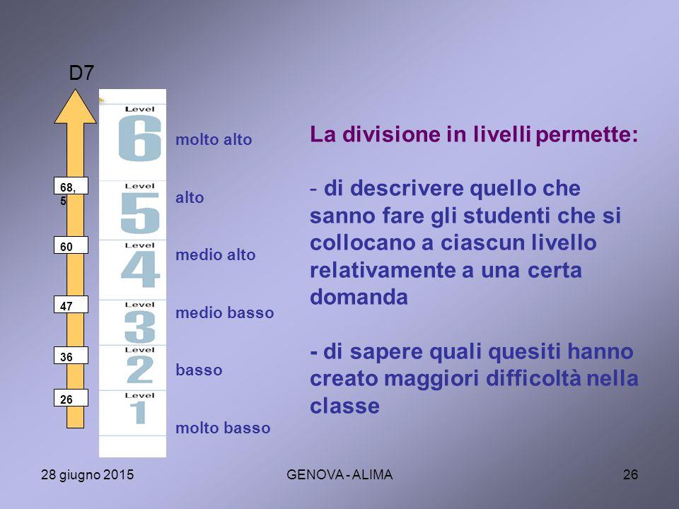 La divisione in livelli permette: