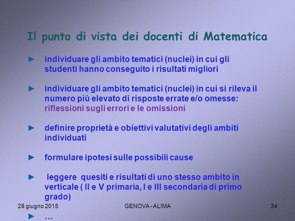 Il punto di vista dei docenti di Matematica