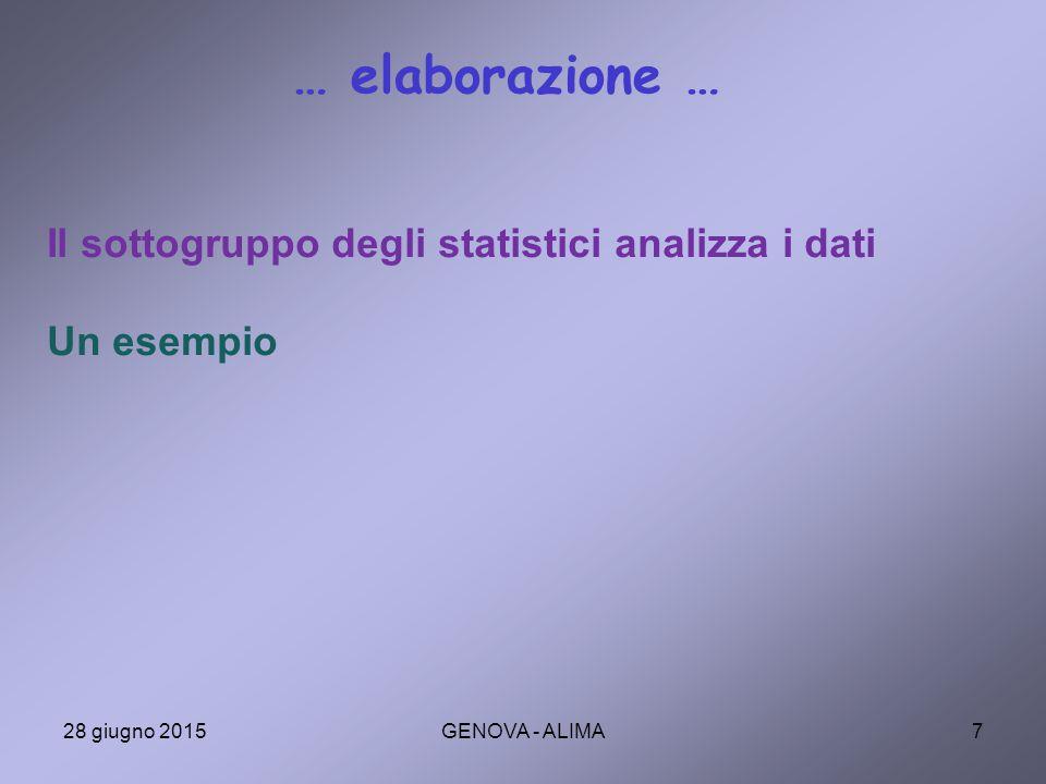 … elaborazione … Il sottogruppo degli statistici analizza i dati