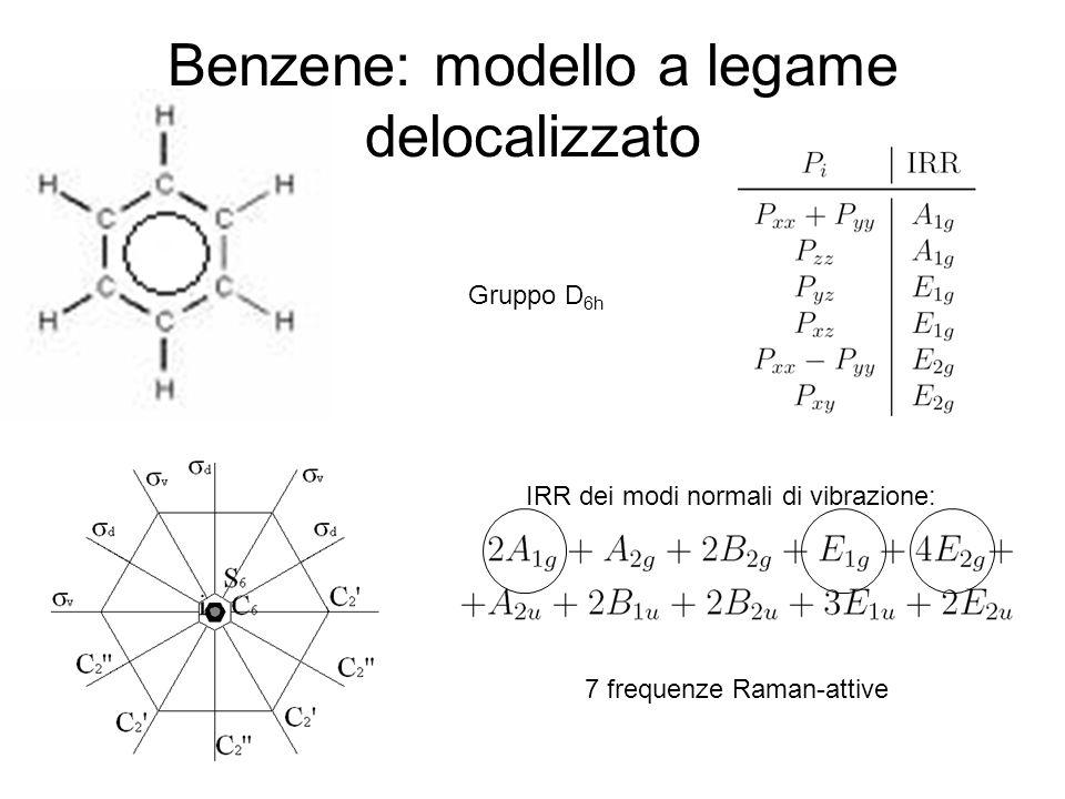 Benzene: modello a legame delocalizzato