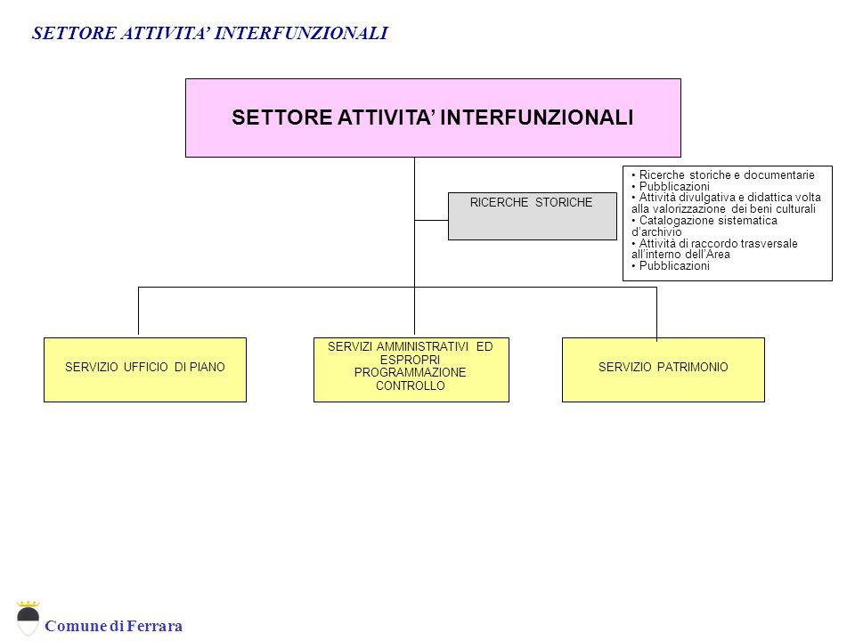 SETTORE ATTIVITA' INTERFUNZIONALI