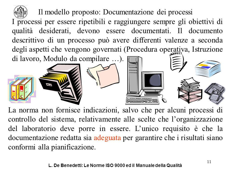 Il modello proposto: Documentazione dei processi