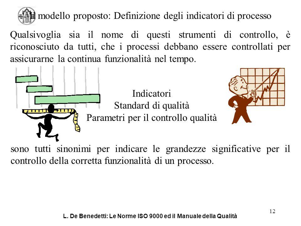 Il modello proposto: Definizione degli indicatori di processo