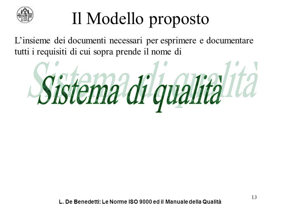 Il Modello proposto Sistema di qualità