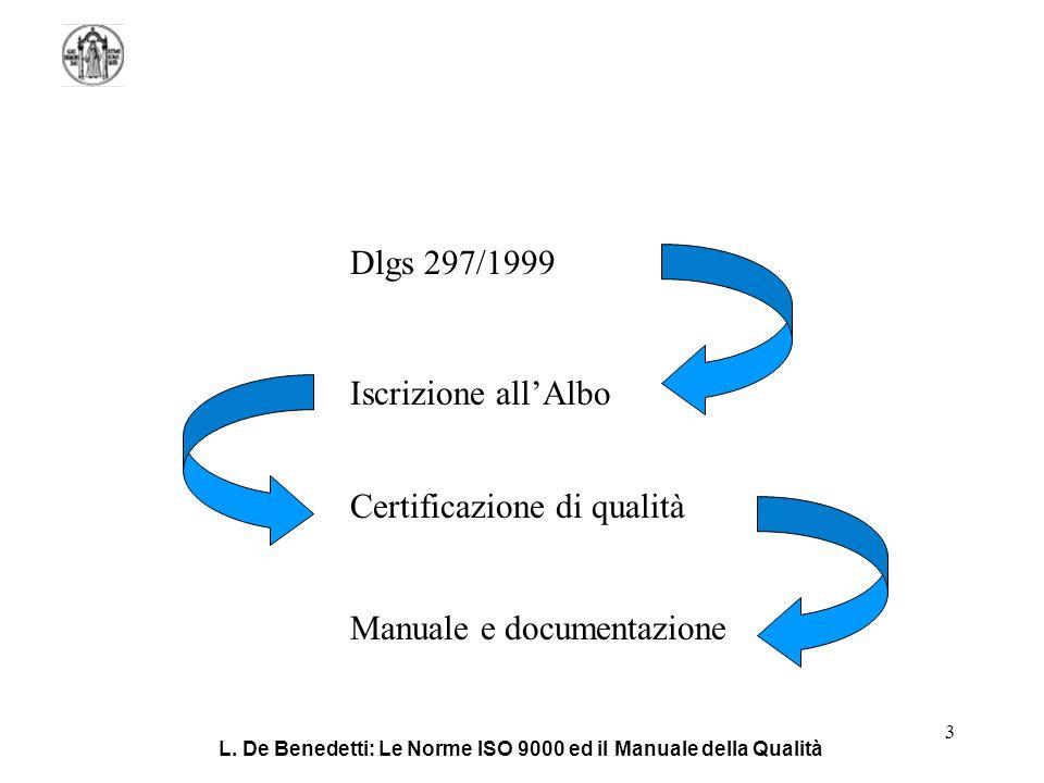 Dlgs 297/1999 Iscrizione all'Albo Certificazione di qualità Manuale e documentazione