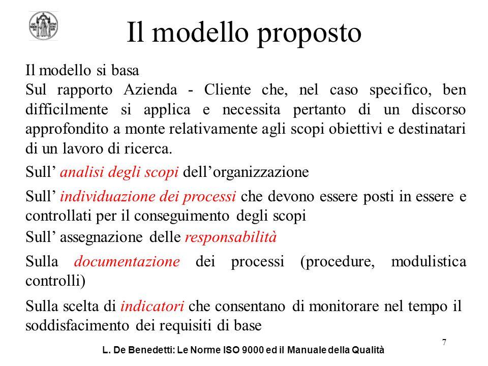 Il modello proposto Il modello si basa