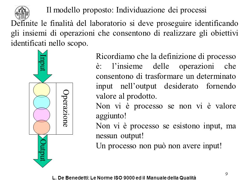 Il modello proposto: Individuazione dei processi