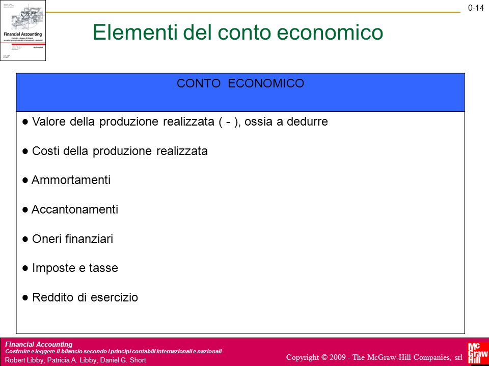 Elementi del conto economico